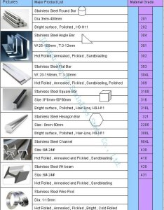 Astm  aisi stainless steel bright round bar rods manufacture direct sale also rh alibaba