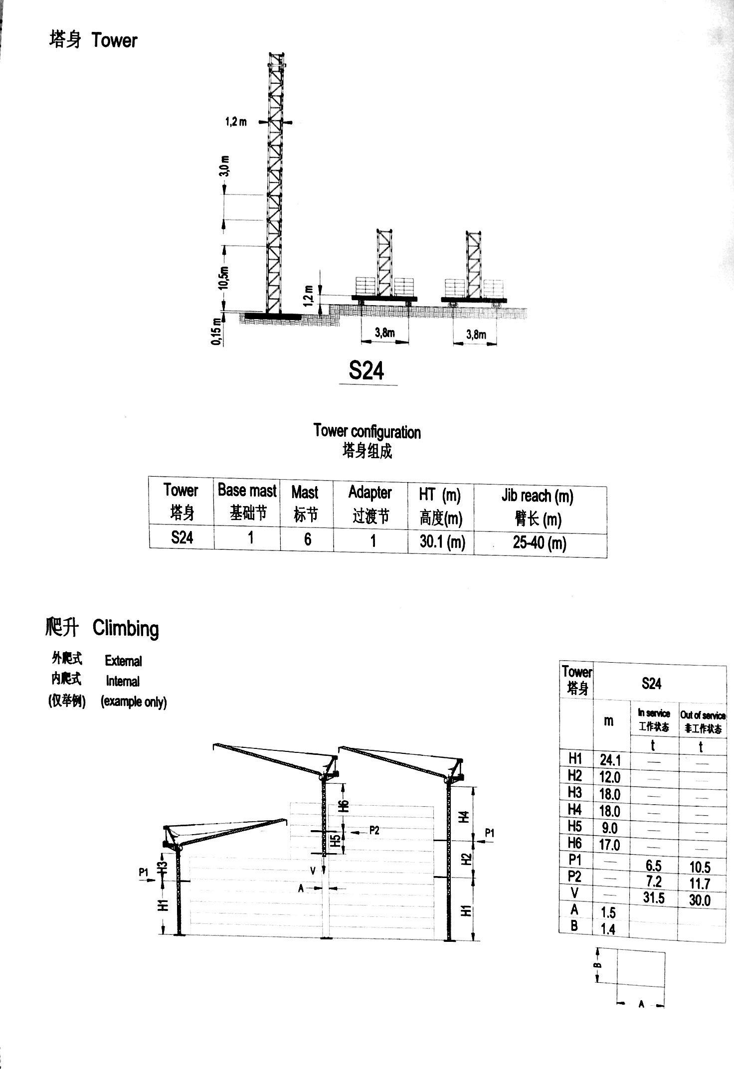 USETER Luffing crane JL66-5, View mobile crane, USETER