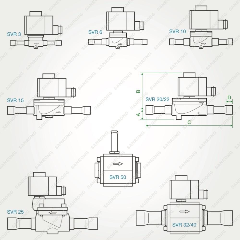 Brass Air Conditioner Solenoid Valve 220v Ac Coil,Evr 230v