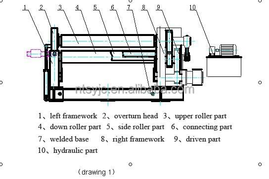 Double Pinch Type 4 Rolls Hydraulic Sheet Bending Rolls