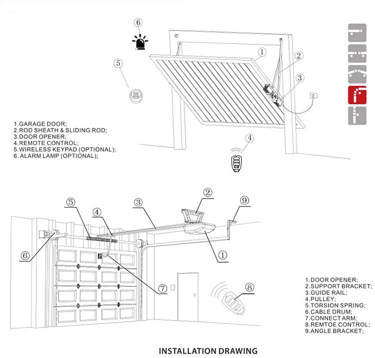 Wholesale Easy Lift Garage Door Opener With Manual Release