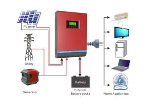 Pv1800 Series 4k Solar Inverter With Mppt Charge Controller  Buy Hybrid Power 4k Solar Inverter