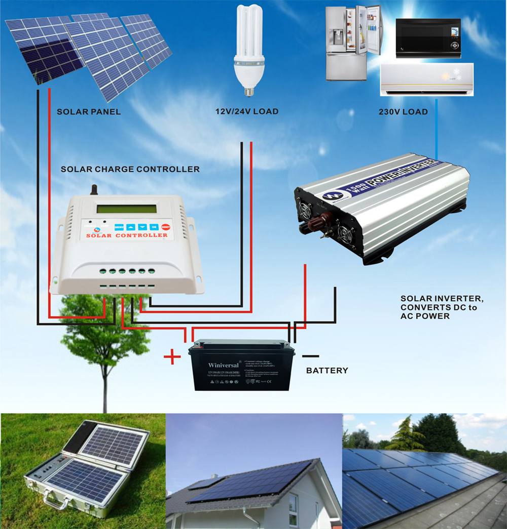 medium resolution of 12v 40a solar charge controller pwm with ce