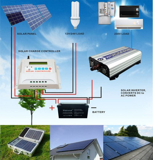 small resolution of 12v 40a solar charge controller pwm with ce