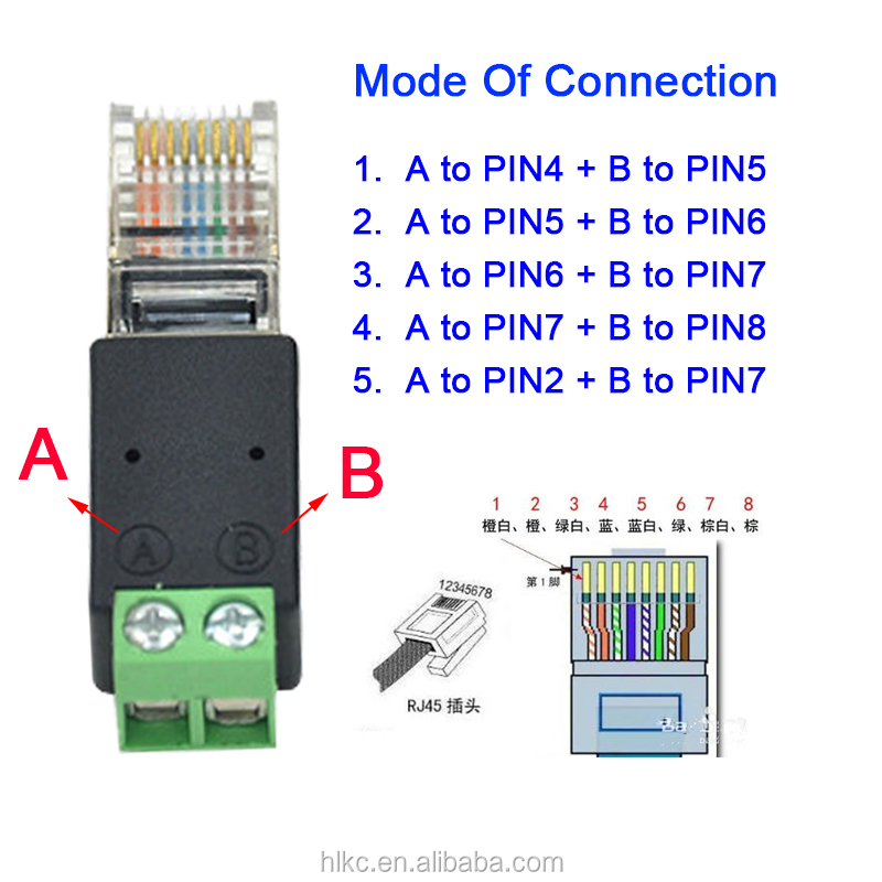 B Cat 5 Cable Wiring Diagram Rj45 To Rs485 Rj45 To Screw Rj45 To 2pin Connector Buy