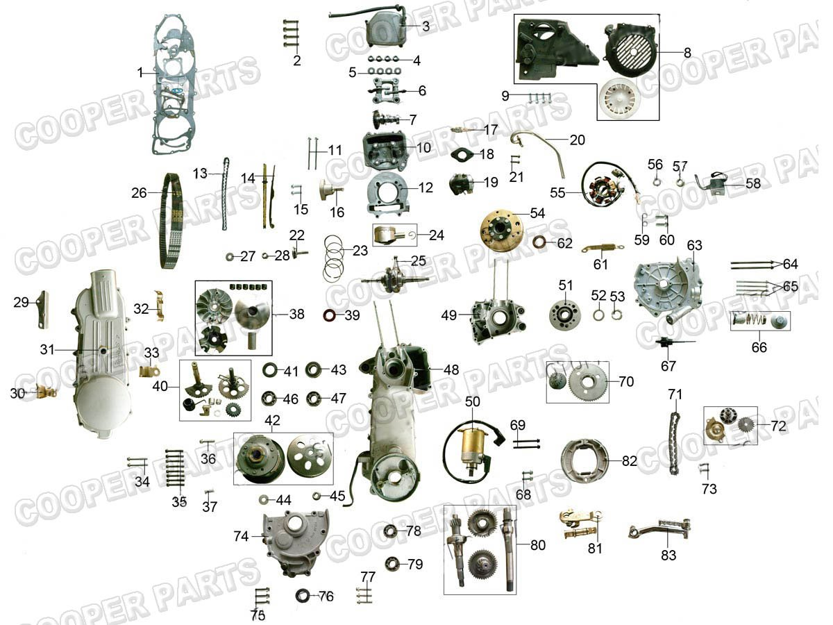 150cc chinese scooter wiring diagram 1997 ford ranger engine redcat great installation of kazuma 50cc 4 wheeler wire for gy6