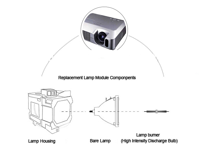Projector Lamp For Sanyo Plv-z5 / Plv-z4 / Plv-z60 / Plv