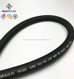 black nylon braid oil cooler hose nylon braided fuel hose oil coolant hose [ 1000 x 1000 Pixel ]