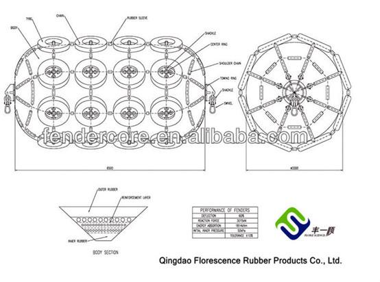 Pneumatic Floating Fender/bunker Barge Offshore Fender