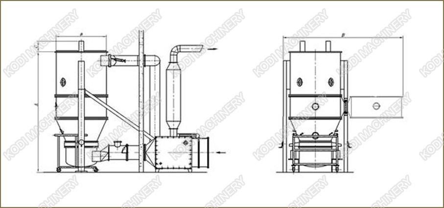 Pharma Industry Vertical Fluid Bed Drying Dryer Machine