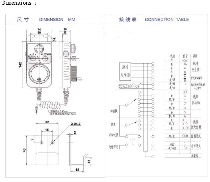 Calt Cnc Control Hand Wheel Encoder Tm1474-100bsl5 Manual