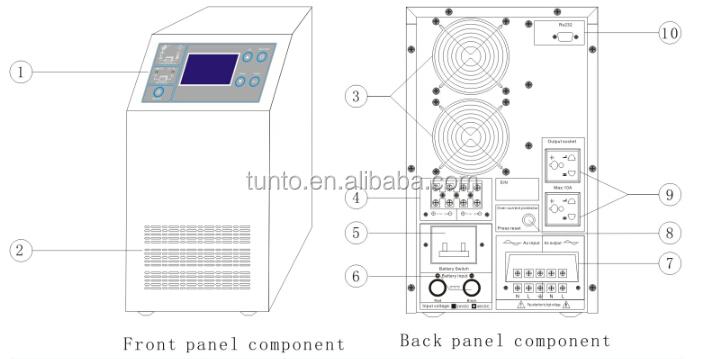 Mppt Pure Sine Wave Circuit Diagram 1000w 12v Dc To 220v