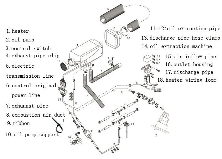 Hot Sale 12v 24v Diesel Air Parking Heater For Bus Truck