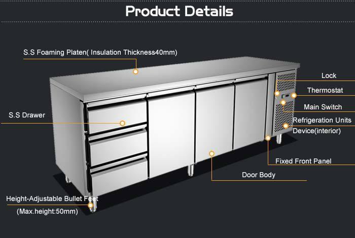 Kitchen Equipment Suppliers