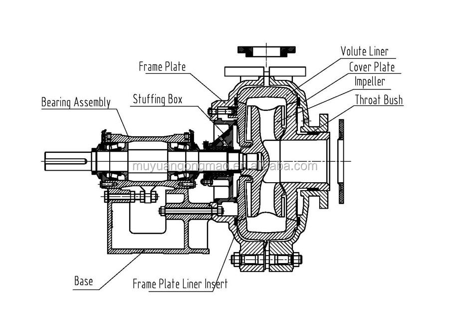 Centrifugal Mining Sand And Gravel Slurry Pump Shaft