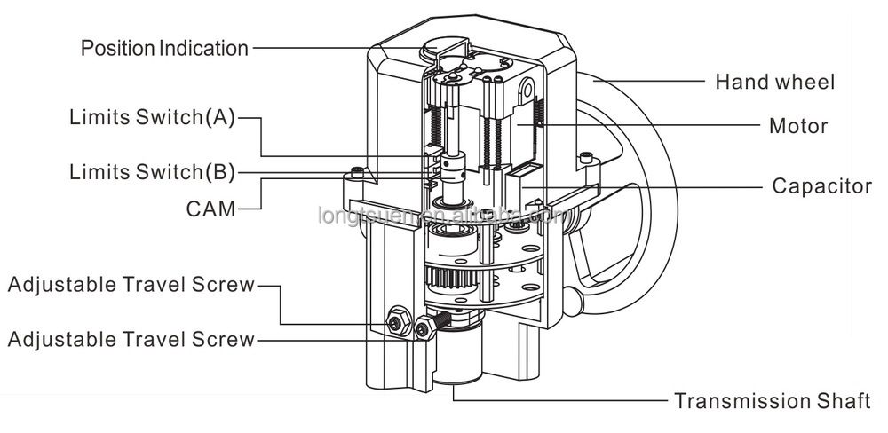 [DOC] Diagram Thermal Actuator Wiring Diagram Ebook