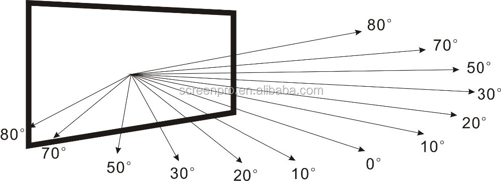 Sams Projector Reflective Screen Hd Home Theater Screen