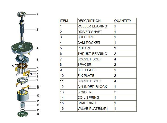 High Self-priming Capability Excavator Hydraulic Pump