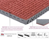 Recycled Safety Sports Mat Interlocking Rubber Flooring ...