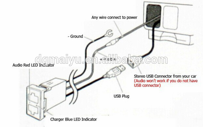 Dual Usb Charger Socket Include Wire Harness For Toyota