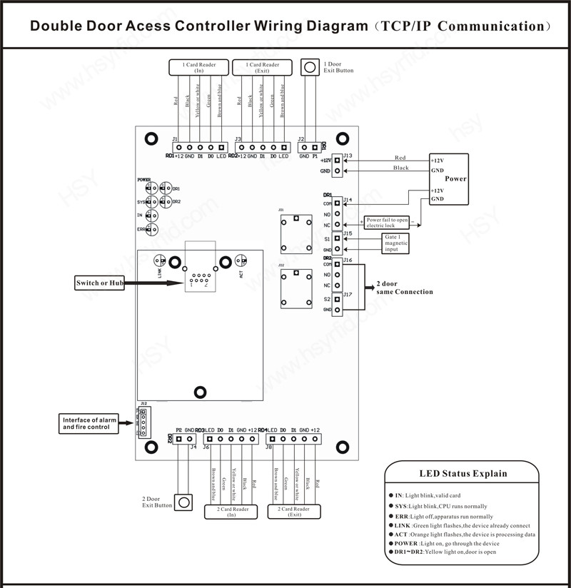 access 2 communications wiring diagram   38 wiring diagram