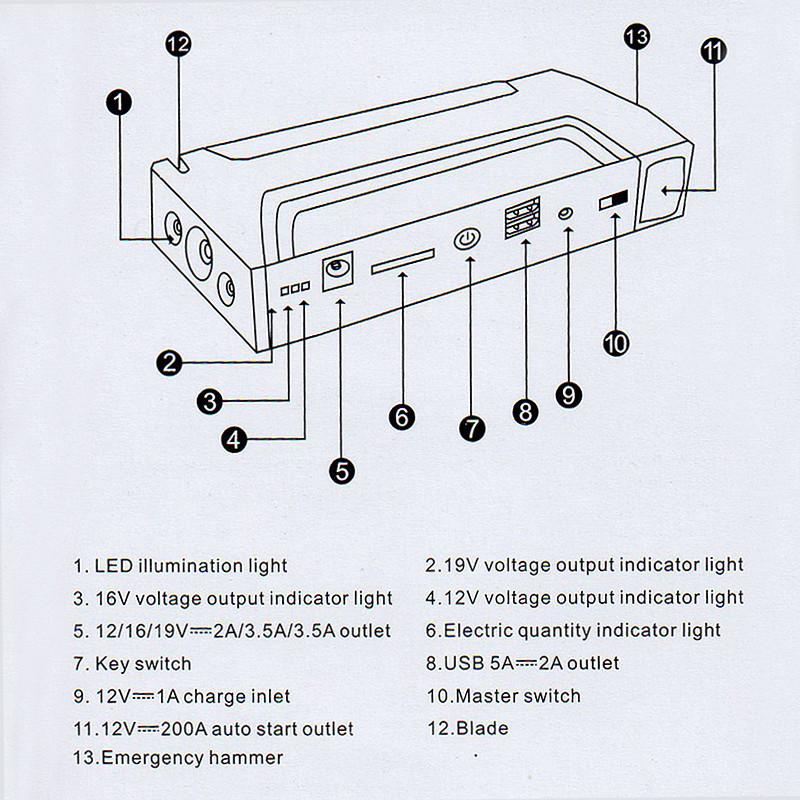 Power Bank 16800mah Portable Car Multi-function Jump