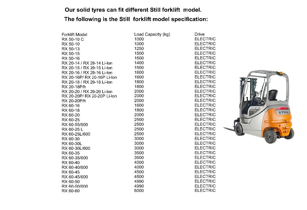 Still Rx 70-20/600 Forklift Truck Parts Solid Tire 21x8-9
