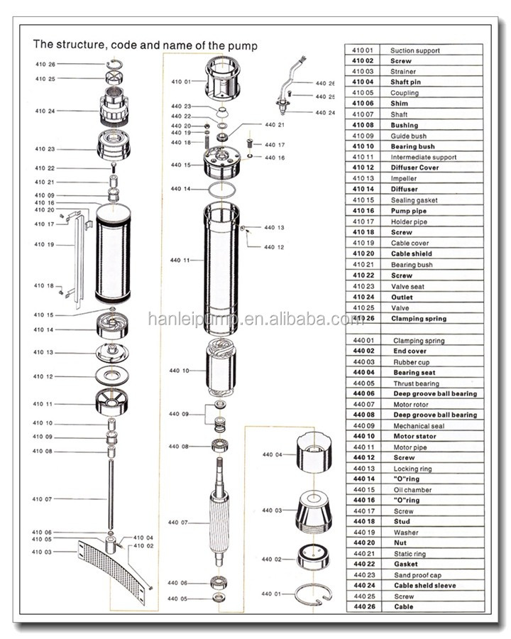 Low Start Voltage Deep Well Submersible Water Pump Prices