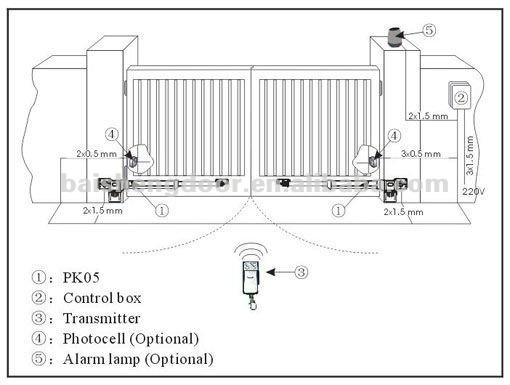 Bisen 액세스 제어 도어 오프너 시스템 수동 스윙 게이트 연산자/자동 스윙 도어 모터-액세스 제어