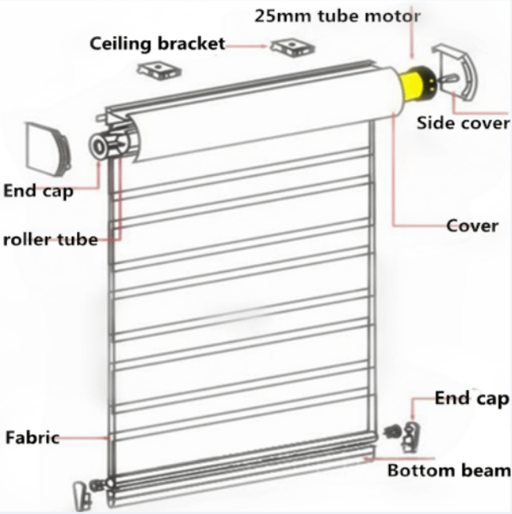 Electric Battery Remote Tubular Motor Zebra Blinds