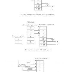 Linear Actuator Wiring Diagram Ford 302 Engine Parts Motorized Auma Valvev Electric Valve