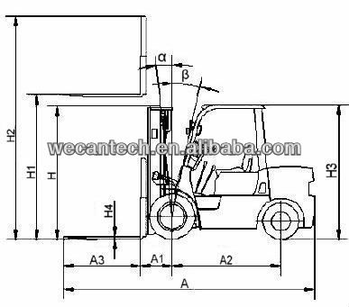 Wecan Brand Fork Lift 3t Diesel Forklift Truck With Ce