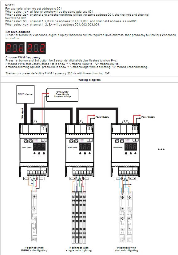 Sunricher Din rail mounted 4 Channel DMX-PWM Decoder with