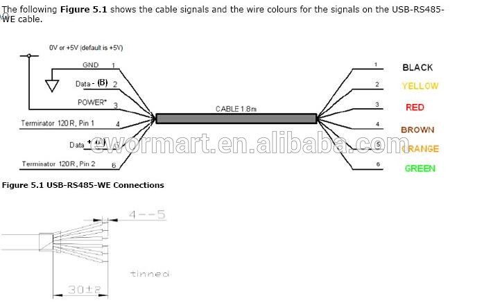 Usb To Rs485 Wiring Diagram : 27 Wiring Diagram Images
