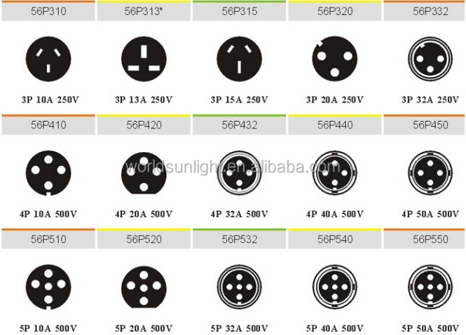 phase pin plug wiring colours image wiring 3 phase 4 pin plug wiring diagram wiring diagram on 3 phase 4 pin plug