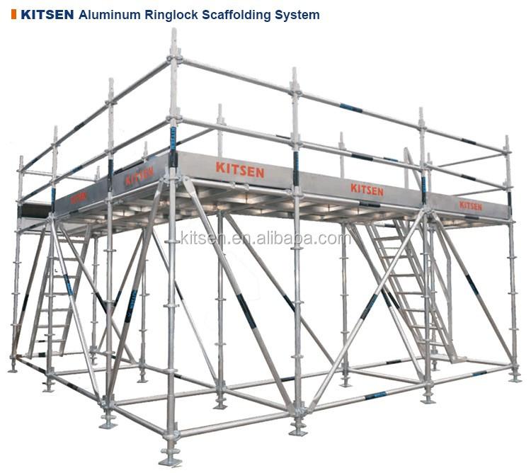 Oem Design Anti-rust Construction Scaffolding Ringlock