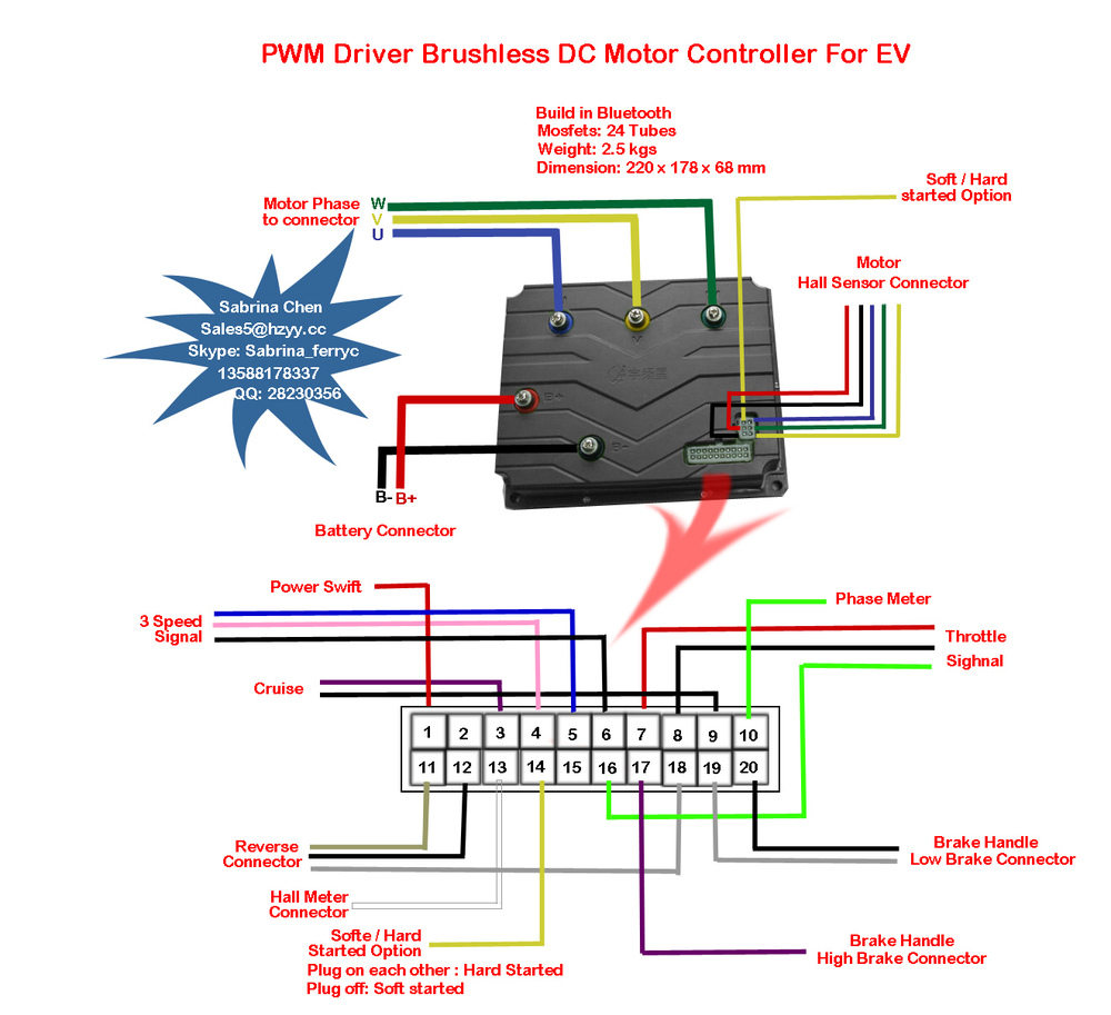hight resolution of taylor dunn wiring diagram b2 48 data wiring