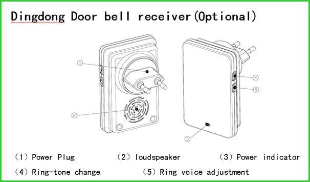Saful TS-IWP708 wifi ip video door phone intercom/Smart