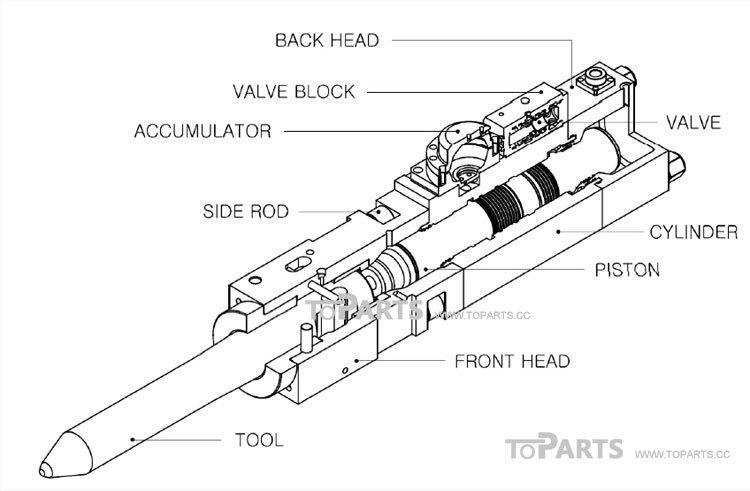 Komac Tor26v Hydraulic Breaker Seal Kit For Komac Tor 26v