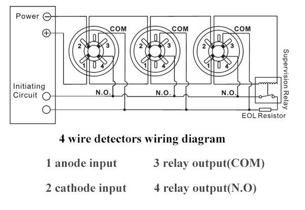 notifier duct detector wiring diagram access control fire alarm 1t schwabenschamanen de hot dc 9v 36v indicator led indicated smoke rh alibaba com addressable