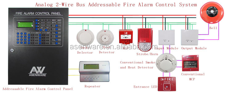 notifier addressable smoke detector wiring diagram 1982 jeep cj5 asenware brands design fire alarm system repeater - buy ...