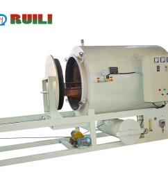 clean plastic granulate machine filter pyrolysis vacuum cleaning furnace [ 1000 x 800 Pixel ]