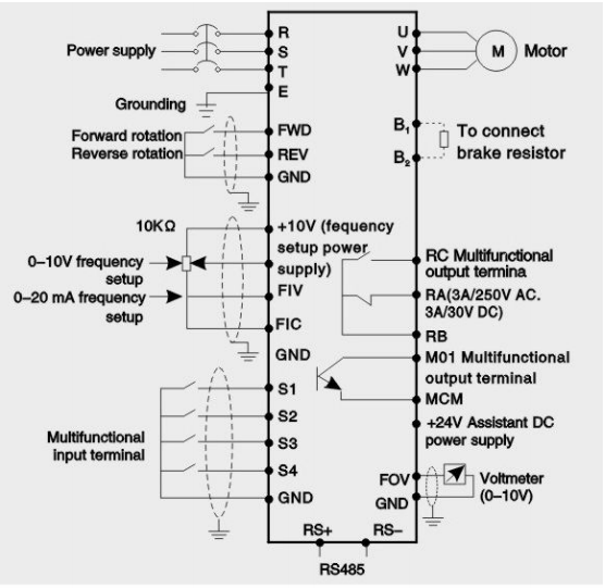 220vac Single Phase Ac Variable Frequency Converter,Ac