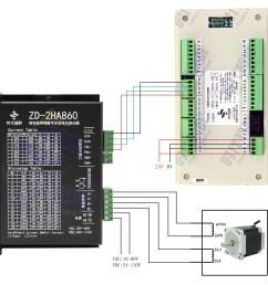 good value nema34 stepper motor driver dm860h [ 2480 x 2330 Pixel ]