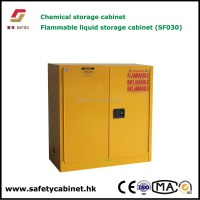 flammable storage cabinets osha