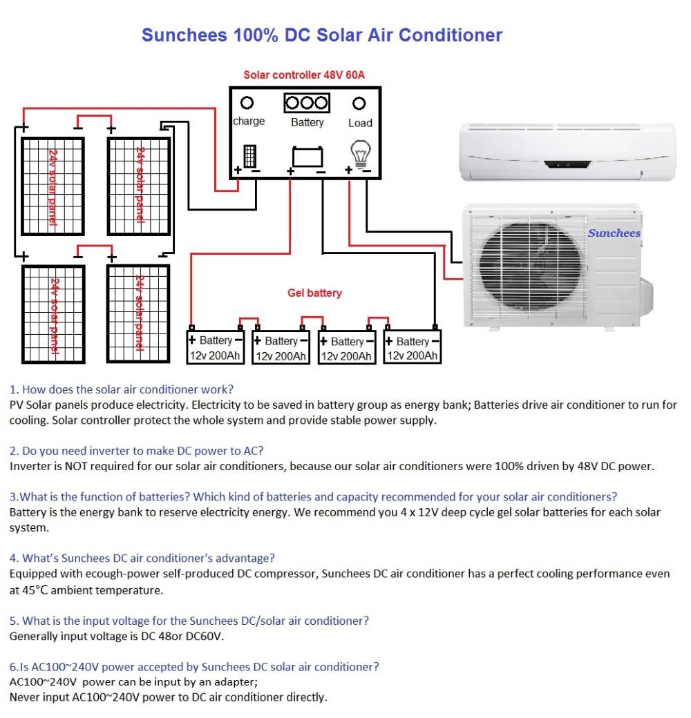 medium resolution of 12000 btu 100 solar air conditioning solar split air conditioner 12 18hrs day