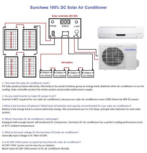 small resolution of 12000 btu 100 solar air conditioning solar split air conditioner 12 18hrs day