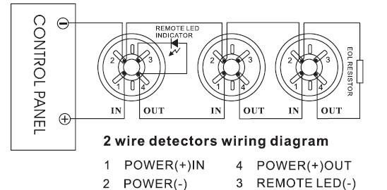 Notifier Fire Alarm Wiring Diagram