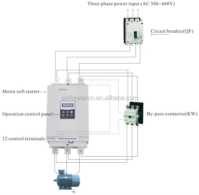 480v 3 phase motor starter wiring diagram downloadable blank fishbone emheater soft 380v/480v ac axial fan – readingrat.net