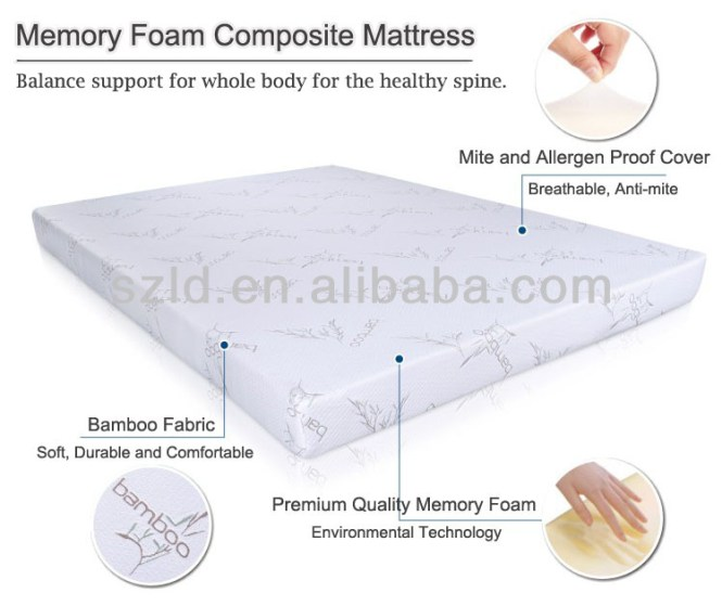 Rolled Up Whole Orthopedic 40 Density Sleepwell Queen King Foam Bed Mattress Vacuum Packed Memory